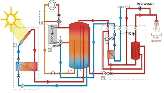 193 Rea De Energ 237 A Solar Ecoburo